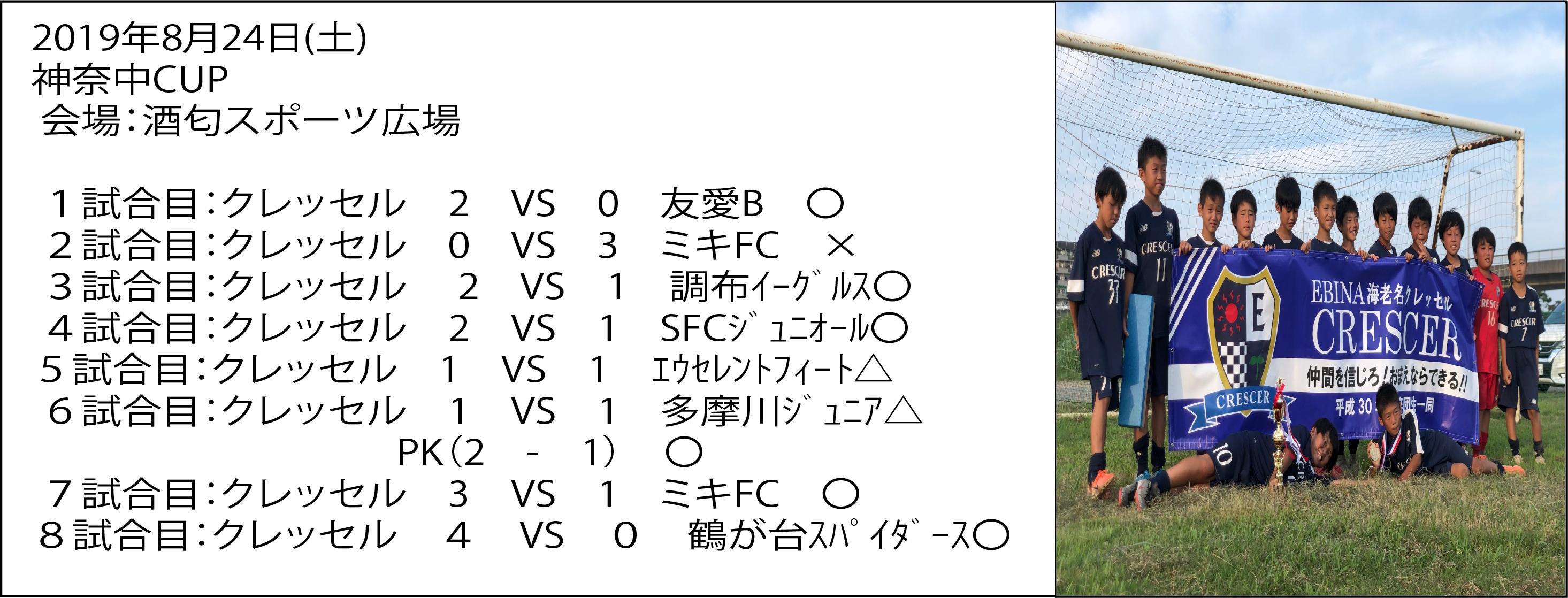 5年生 8月24日(土) 神奈中CUP